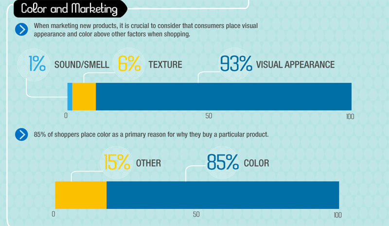 colori-marketing-vendita-sickbrain-11082015_01